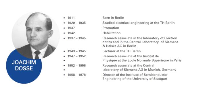 CV - Prof. Joachim Dosse (c)