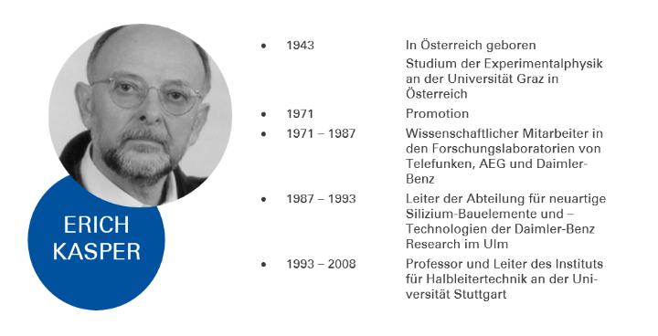 Lebenslauf von Prof. Erich Kasper (c)