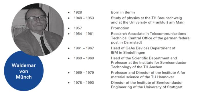 CV - Prof. Waldemar von Münch (c)
