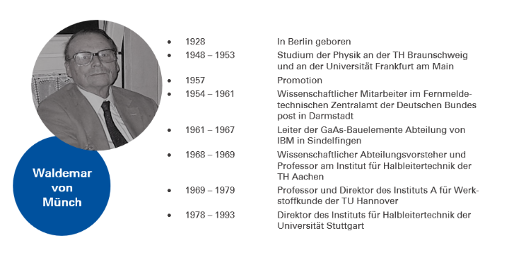 Lebenslauf von Prof. Waldemar von Münch (c)